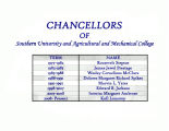 1977 History of the Chancellors at Southern University